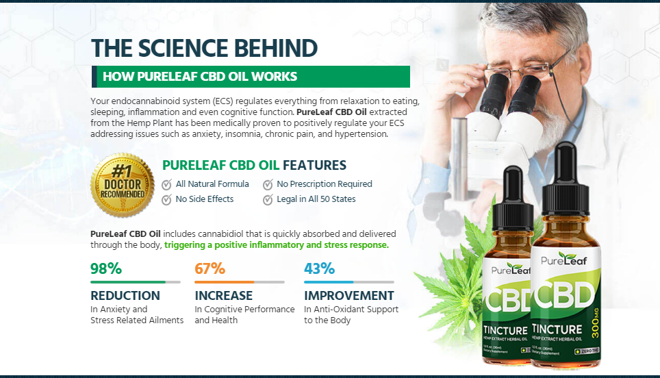 PureLeaf CBD Oil