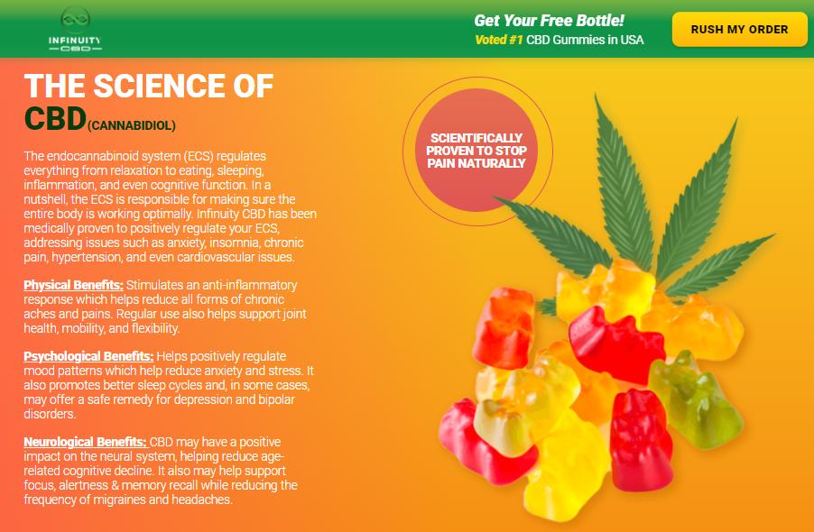 Infinuity CBD Gummies