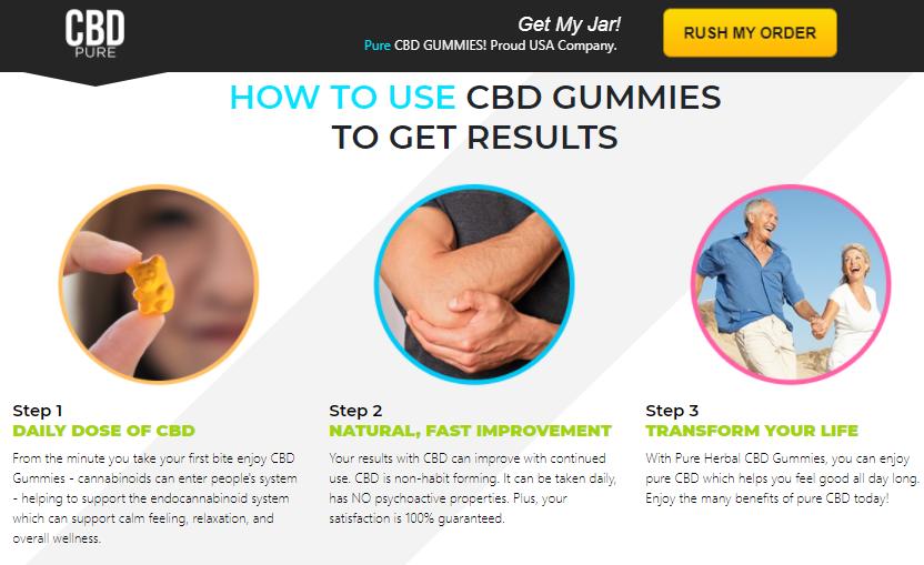 Maeng Da CBD Gummies